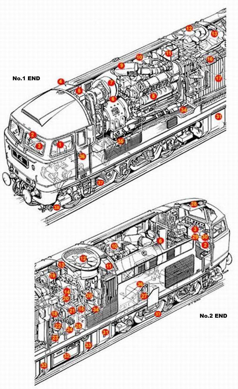 class co uk falcon this diagram relates to falcon in as built condition meaning vacuum brakes and water scoop and out air brakes